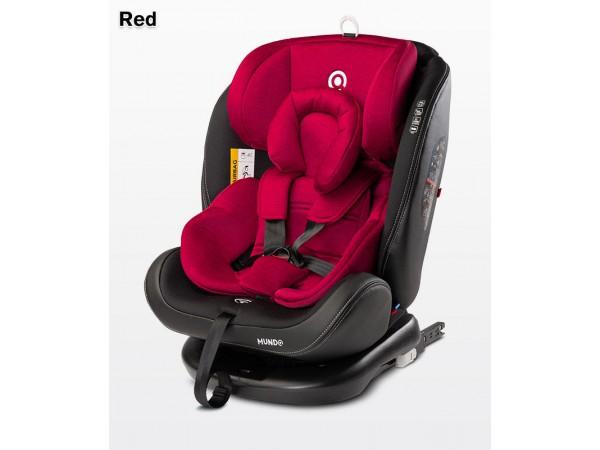 Детское автокресло Caretero Mundo isofix red 0-36 кг